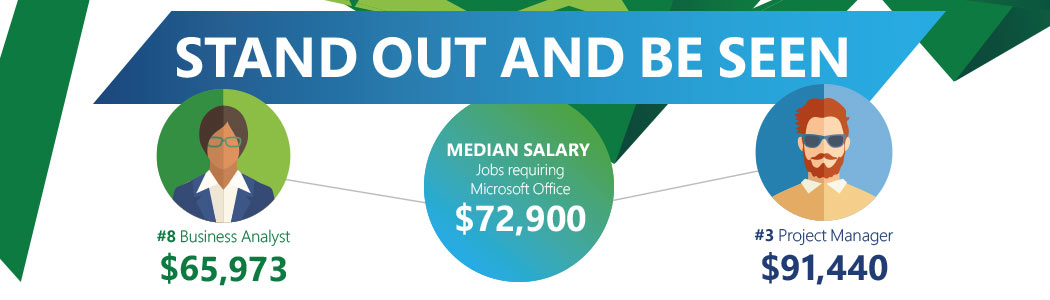 Medium salary: <h4>Cool facts</h4>
